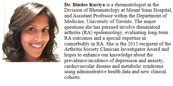 dr bindee kuriya