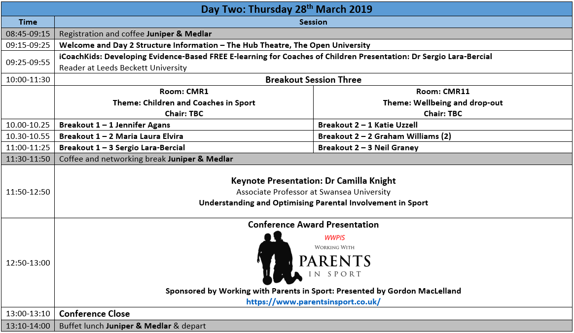 Day Two Programme
