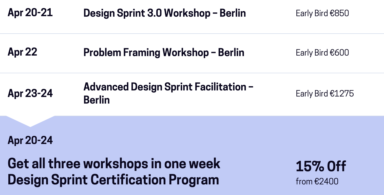 Design Sprint Bootcamp Bundle