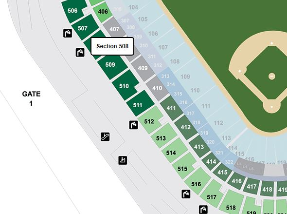 Section 508+