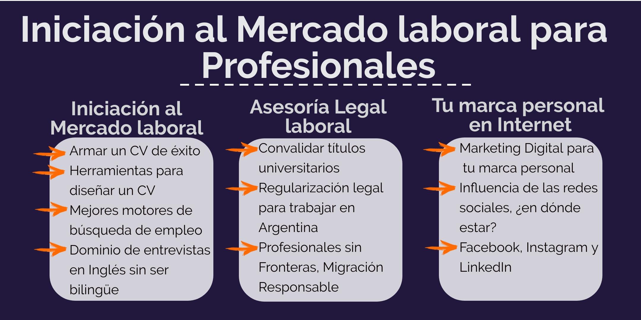 Iniciación al mercado laboral para profesionales