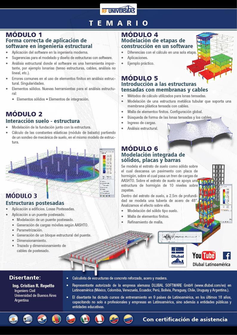 Curso De Modelado Y Análisis De Estructuras En Uruguay Eventil