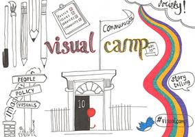 Visual Camp