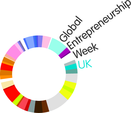 Global Enterprise Week