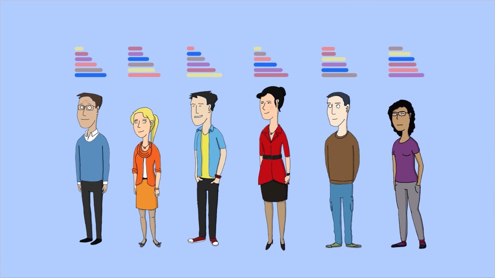 Tipi di personalità PCM