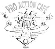 ProAction Café on Hosting Transformation, Budapest