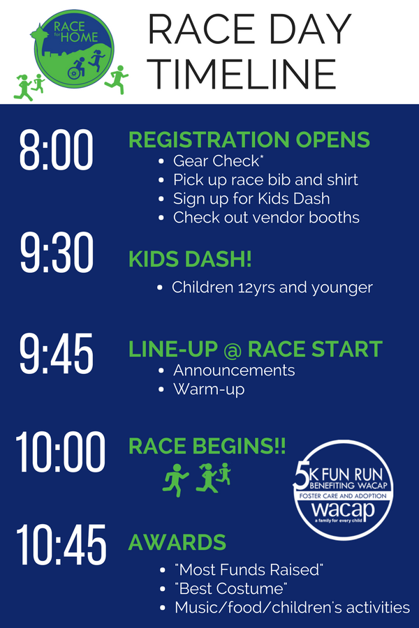 RACE for HOME Event Timeline