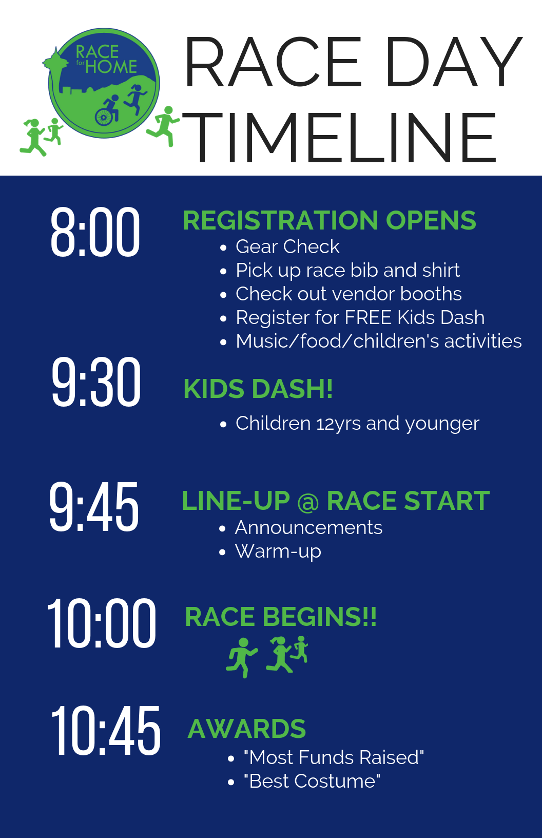 Day of Race Timeline