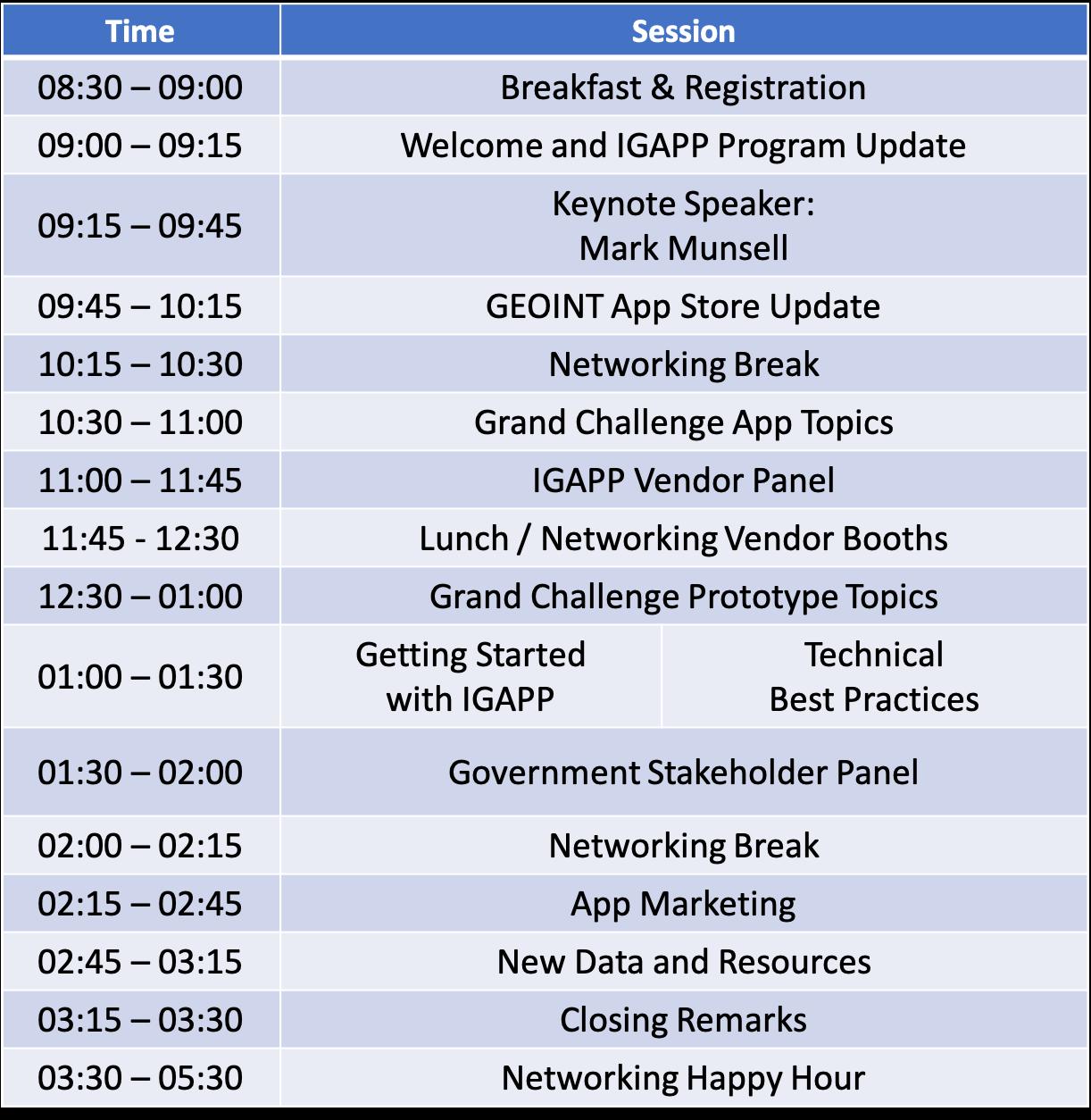 IGAPP DevCon 2019 - 6 MAR 2019