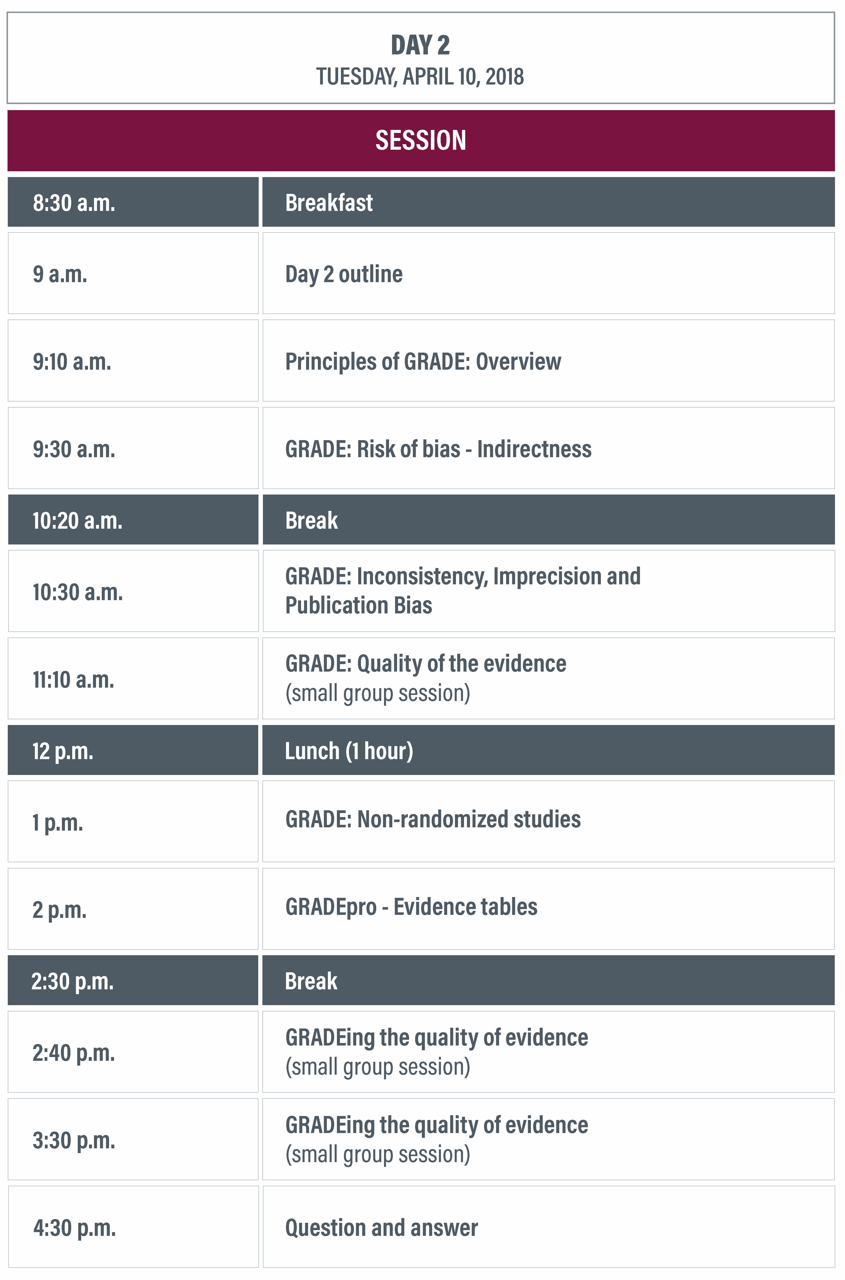 MacGRADE Workshop Program Day 2