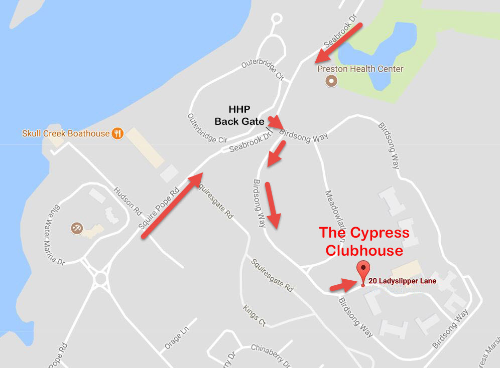 Cypress Directions
