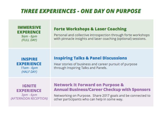2017 On Purpose Invitation - Three Experiences