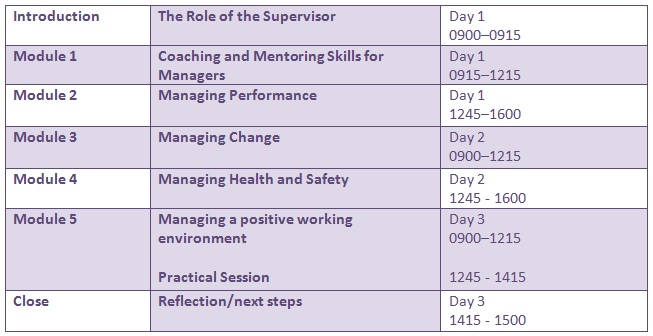 Stepping into Management Timetable