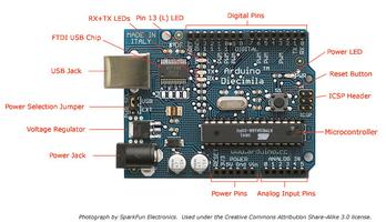 Intro to Digital Electronics:  Arduino 101