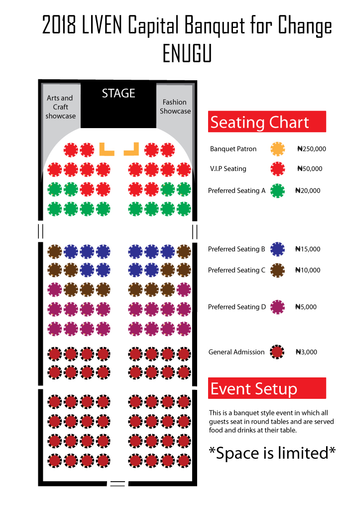 Seating and Exhibition Chart