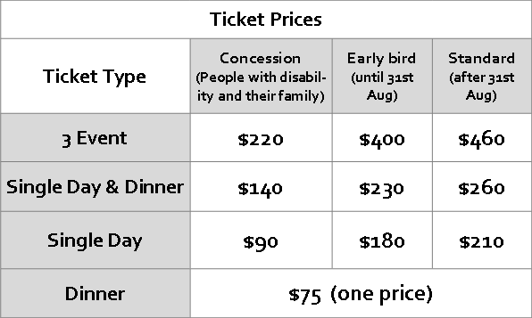 Ticket rates
