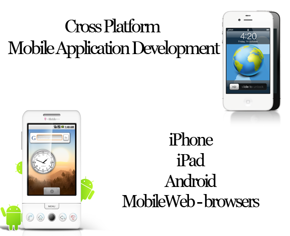 cross platfrom mobile app development