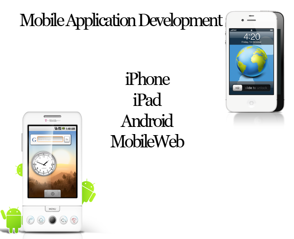 cross platfrom mobile app development
