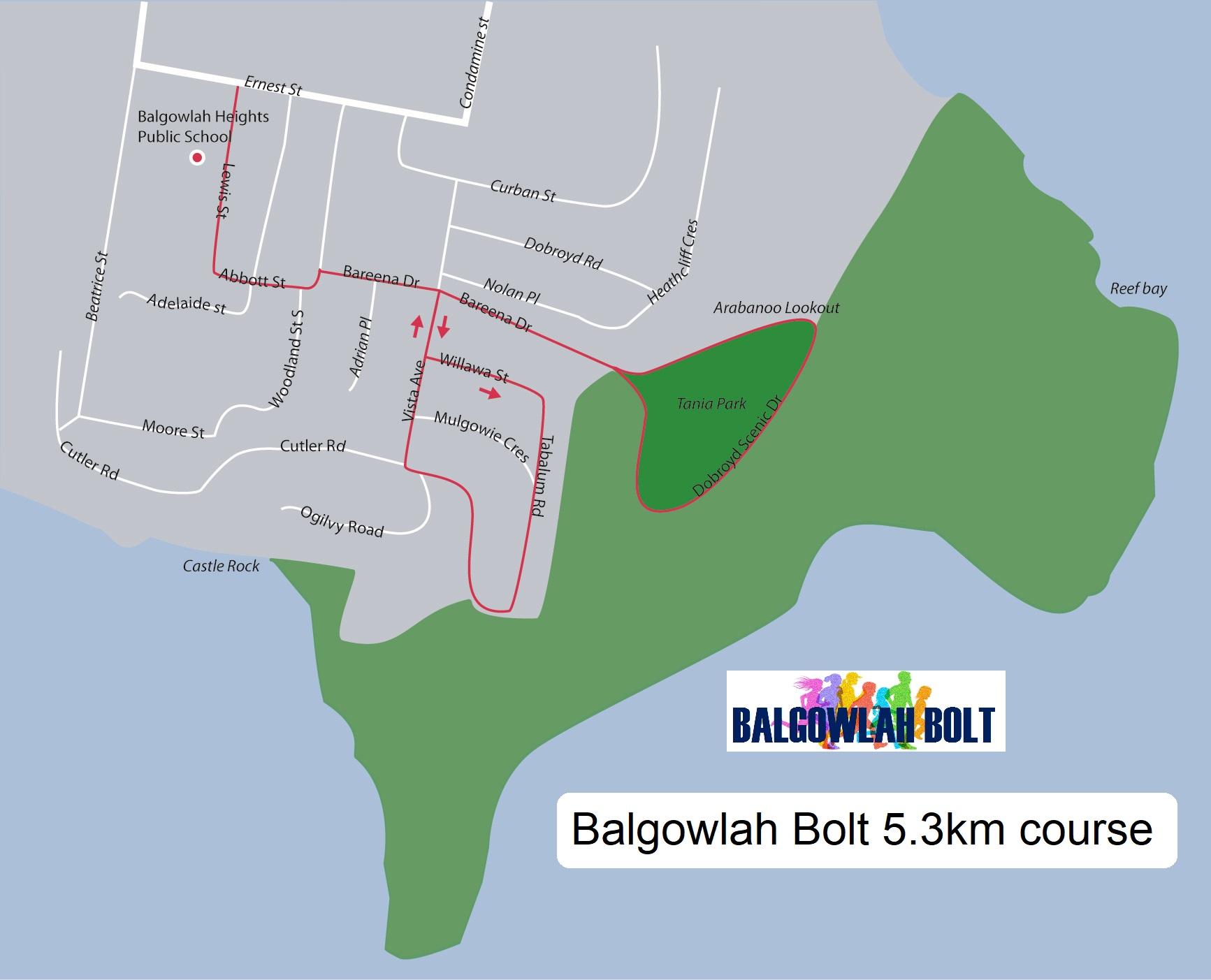 Balgowlah Bolt 5.3km Course