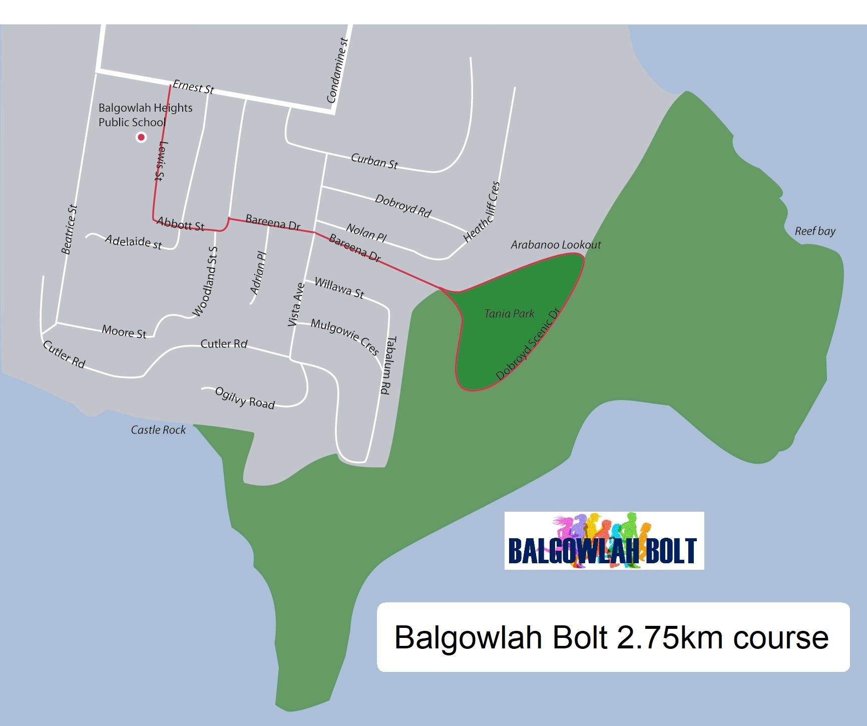 Balgowlah Bolt 2.7km Course