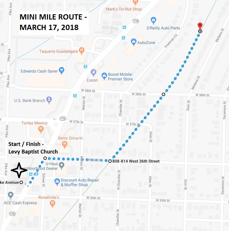 Mini-Miler route