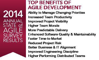 Top Benefits of Agile - 2014