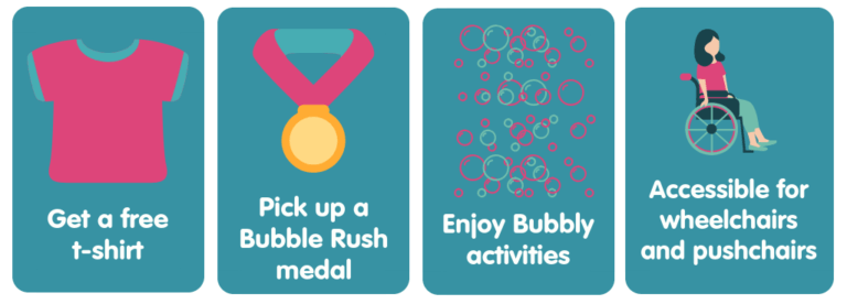 Activities included in the ticket price