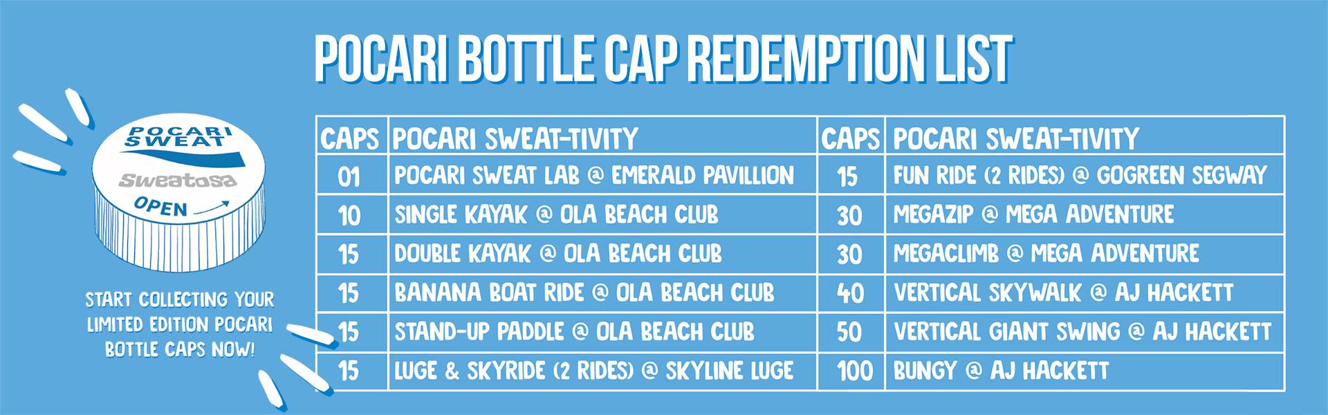 POCARI Bottle Cap Redemption List