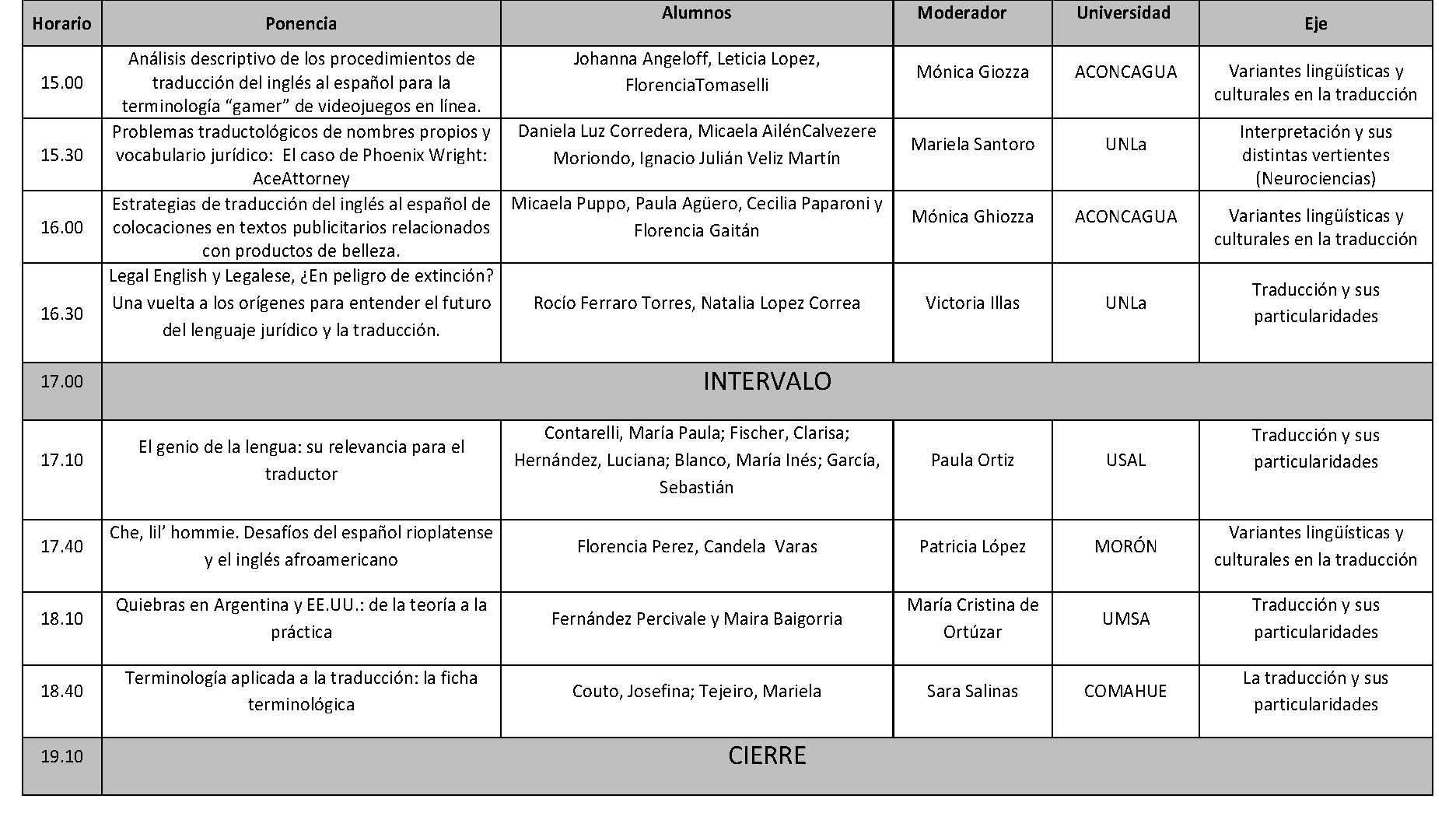 Programa2