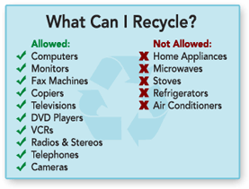 eWasteRecyclingChart.png