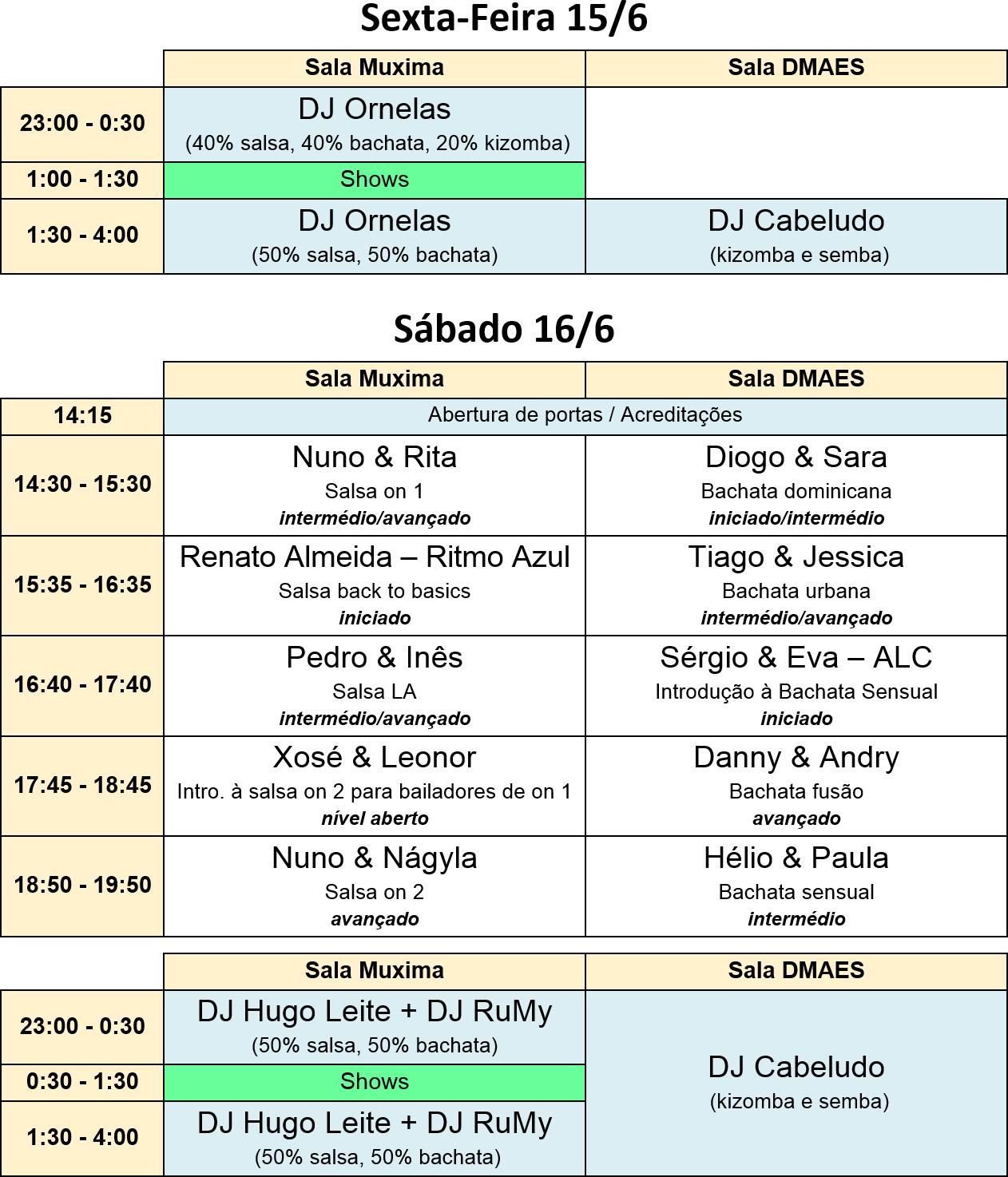 Programa Made in Porto