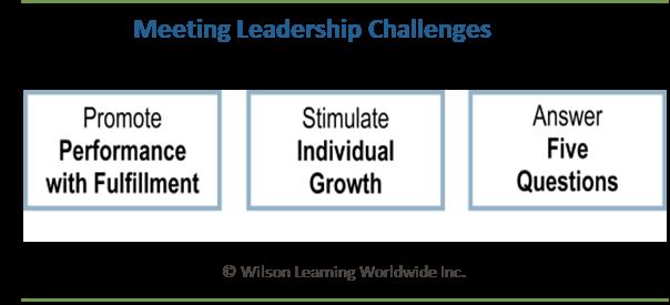 Meeting Leadership Challenges Key Model