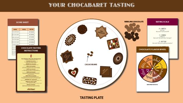 Chocabaret Tasting Plate