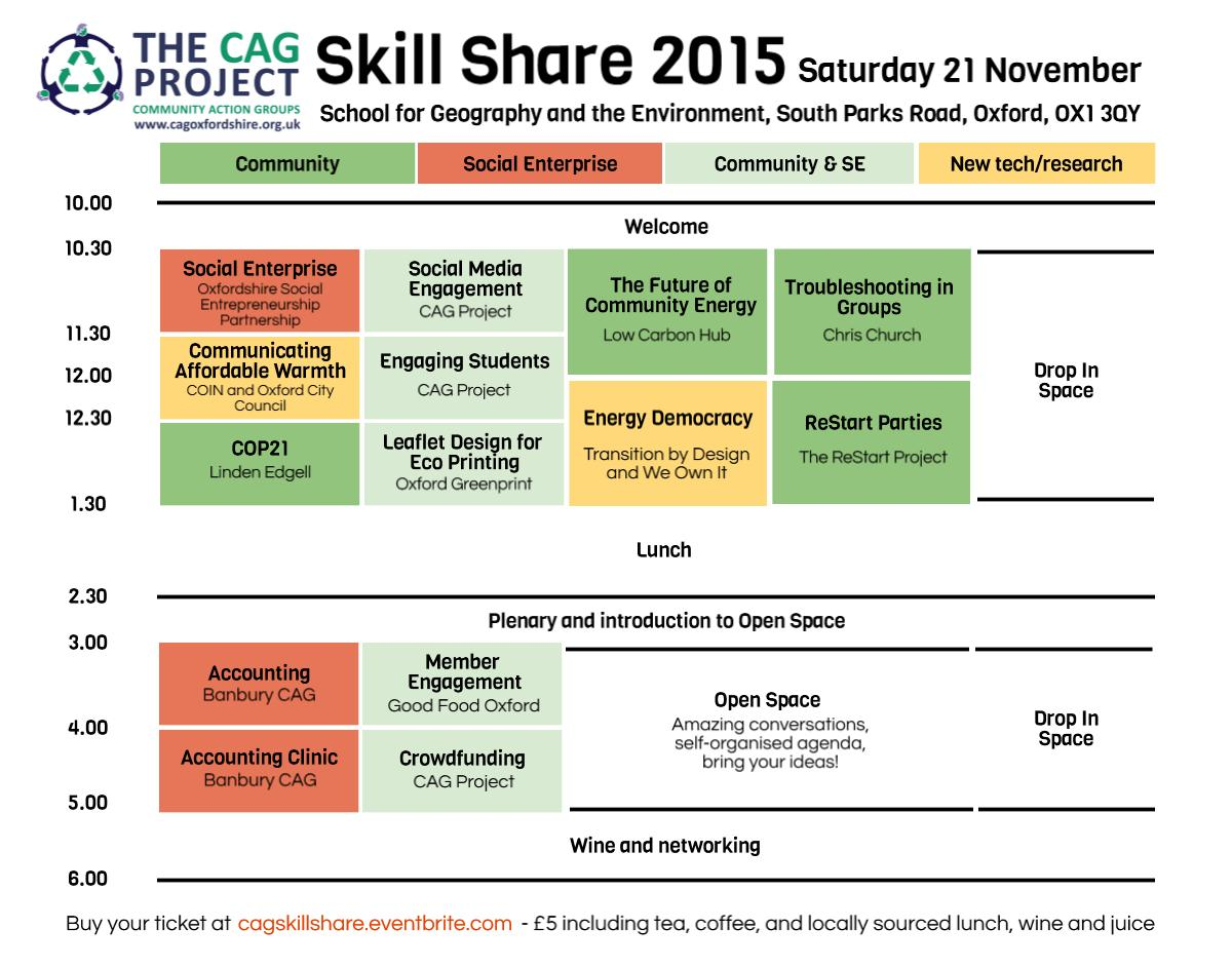 A description of the workshops that will run at the event