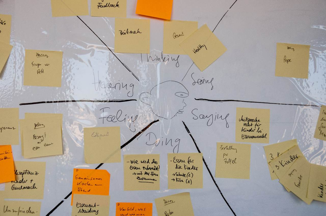 Mapa de empatía con el cliente mediante un design sprint.