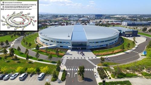 The Australian Synchrotron photo