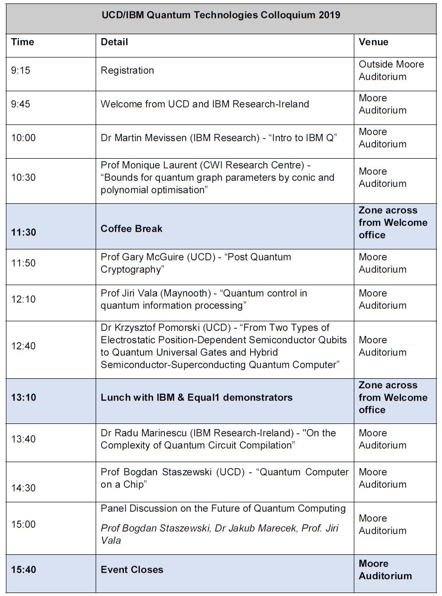 Colloquium Programme