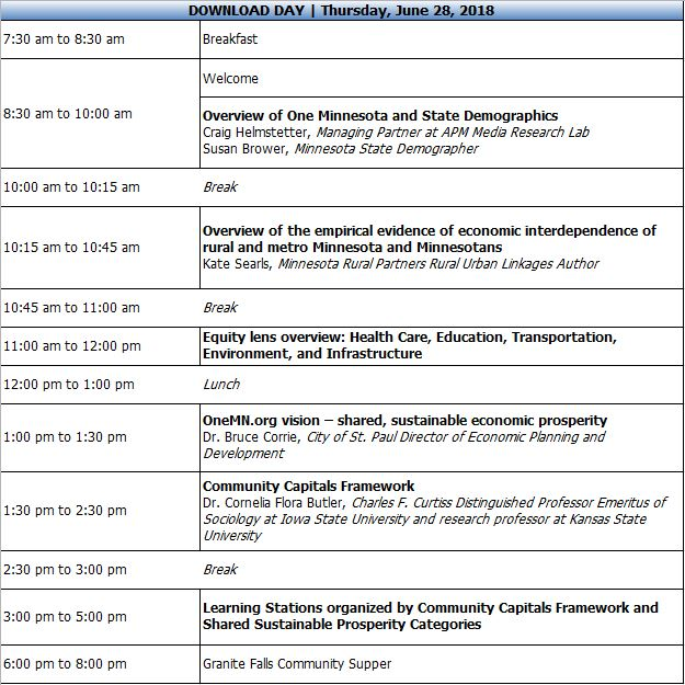 Download Day Agenda Overview