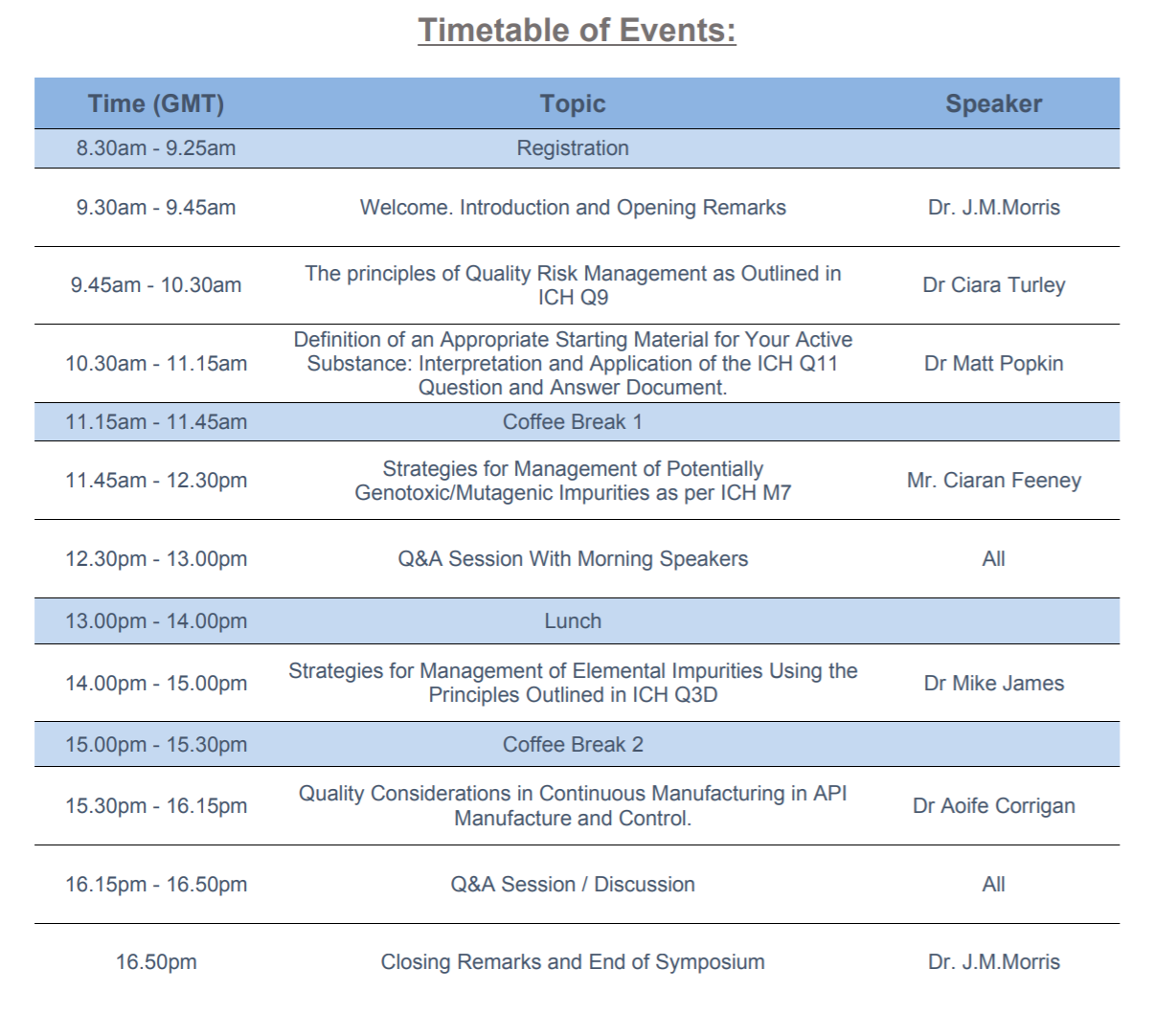 Timetable of Events