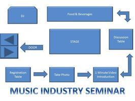 $500 First Place Prize Music Industry Seminar In New York