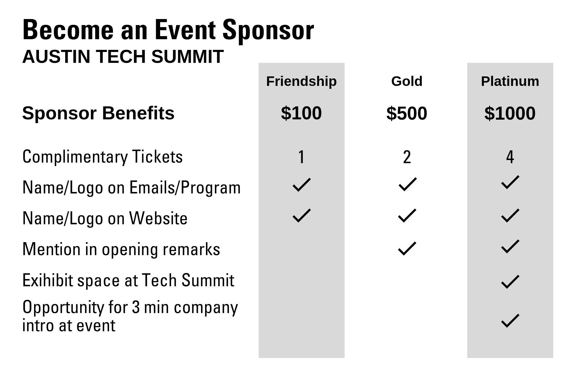 Sponsor Austin Tech Summit 2018