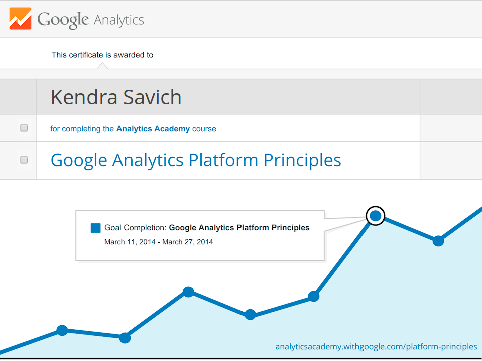 This certificate is awarded to Kendra Savich for completing the Analytics Academy course Google Analytics Platform Principles.