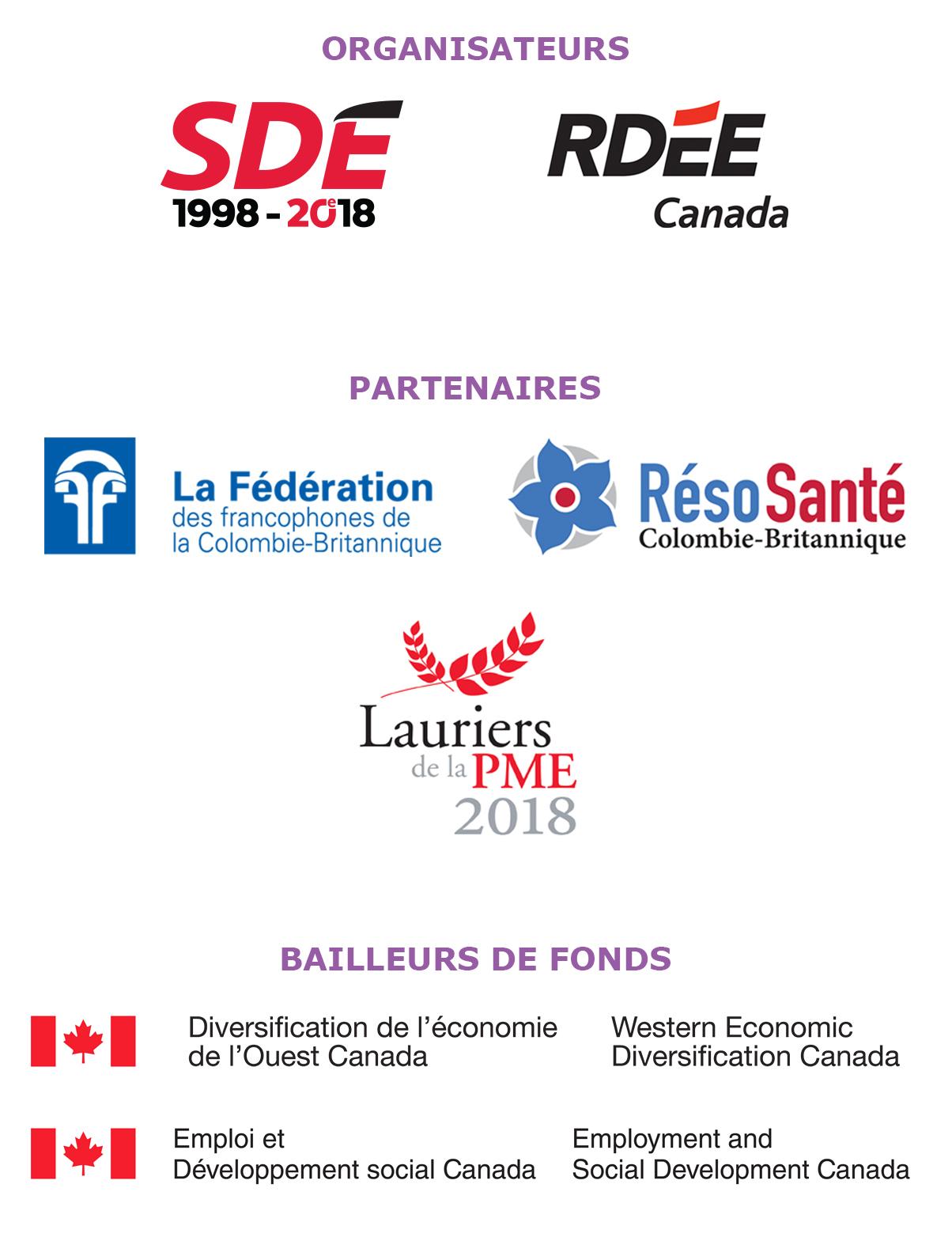 Logos_Organisateurs_Partenaires_BailleursdeFonds