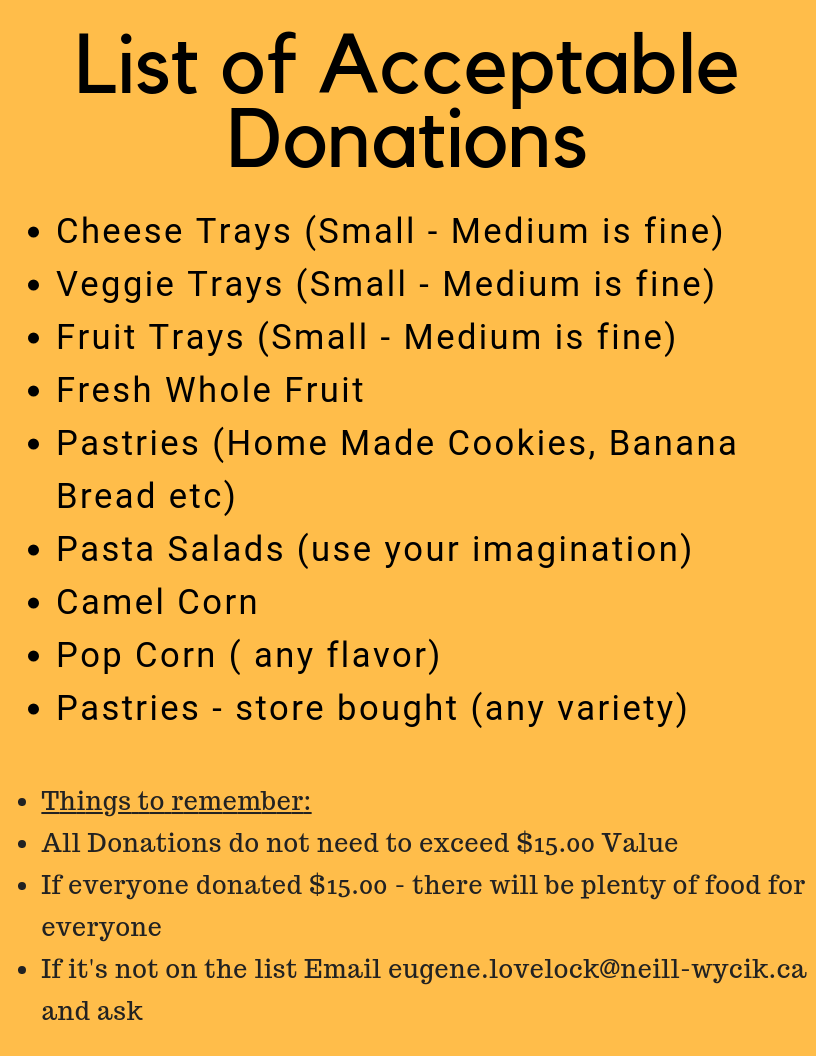 Suggested Donations List