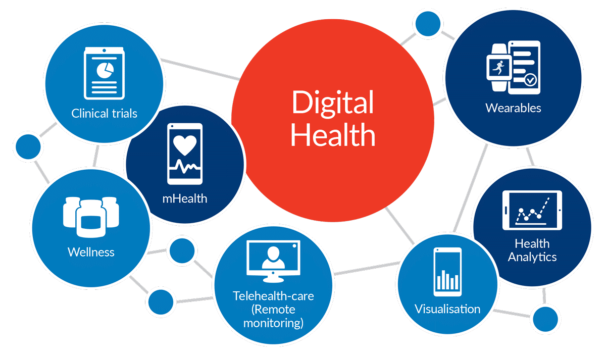 digihealth1.png