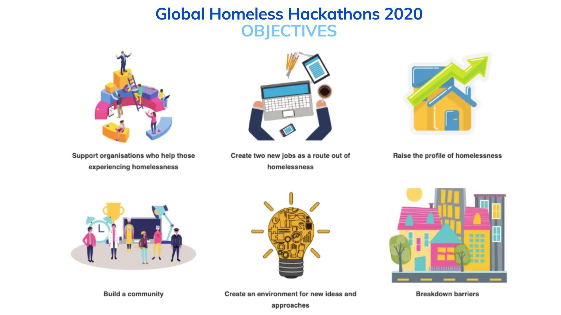 homeless hackathons