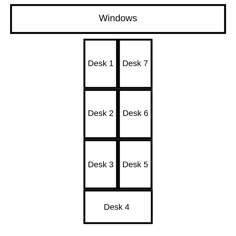 Image of desk positions