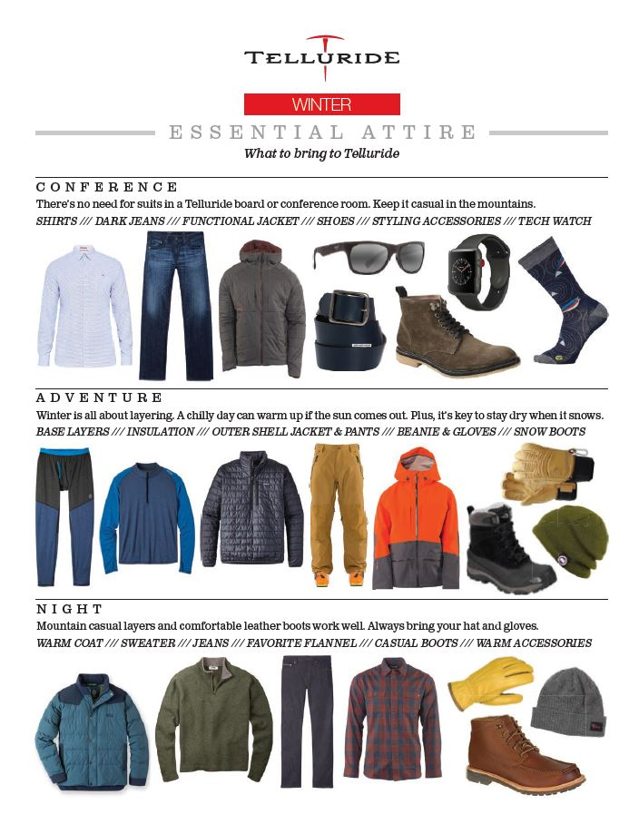 What To Wear Men
