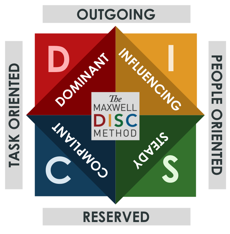 Disc Personality Leadership Workshop Tickets Tue Mar 5 2019 At 9