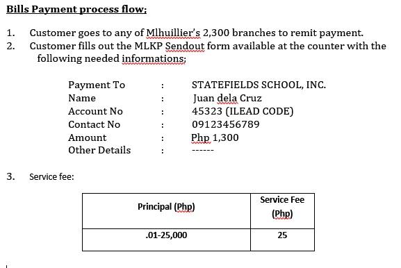 MLHUILLIER PAYMENT OPTION